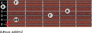 A#sus add(m2) for guitar on frets x, 1, 3, 4, 0, 1