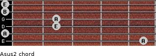 Asus2 for guitar on frets 5, 0, 2, 2, 0, 0