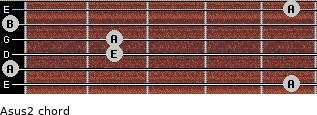 Asus2 for guitar on frets 5, 0, 2, 2, 0, 5