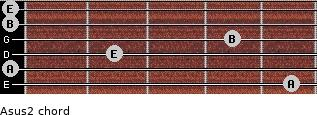 Asus2 for guitar on frets 5, 0, 2, 4, 0, 0
