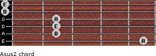 Asus2 for guitar on frets 5, 2, 2, 2, 0, 0