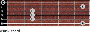 Asus2 for guitar on frets 5, 2, 2, 2, 5, 0