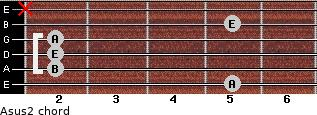 Asus2 for guitar on frets 5, 2, 2, 2, 5, x