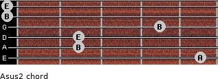 Asus2 for guitar on frets 5, 2, 2, 4, 0, 0