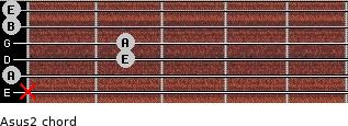 Asus2 for guitar on frets x, 0, 2, 2, 0, 0