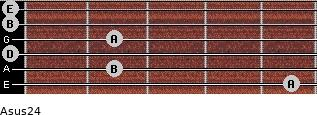 Asus2/4 for guitar on frets 5, 2, 0, 2, 0, 0