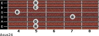 Asus2/4 for guitar on frets 5, 5, 7, 4, 5, 5