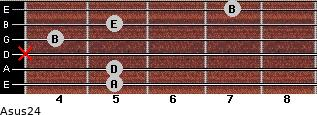 Asus2/4 for guitar on frets 5, 5, x, 4, 5, 7