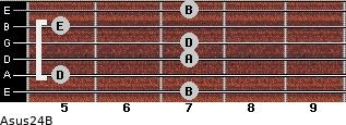 Asus2/4/B for guitar on frets 7, 5, 7, 7, 5, 7