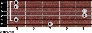 Asus2/4/B for guitar on frets 7, 5, 9, 9, 5, 5