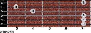 Asus2/4/B for guitar on frets 7, 7, 7, 4, 3, 7