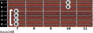 Asus2/4/B for guitar on frets 7, 7, 7, 7, 10, 10