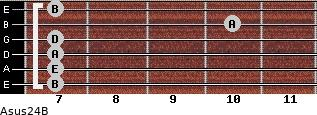 Asus2/4/B for guitar on frets 7, 7, 7, 7, 10, 7