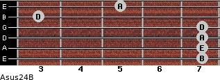 Asus2/4/B for guitar on frets 7, 7, 7, 7, 3, 5