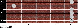 Asus2/4/B for guitar on frets 7, 7, 7, 7, 3, 7