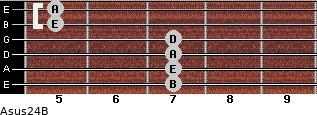 Asus2/4/B for guitar on frets 7, 7, 7, 7, 5, 5