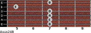 Asus2/4/B for guitar on frets 7, 7, 7, 7, 5, 7