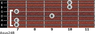 Asus2/4/B for guitar on frets 7, 7, 9, 7, 10, 10