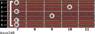 Asus2/4/B for guitar on frets 7, 7, 9, 7, 10, 7