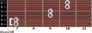 Asus2/4/B for guitar on frets 7, 7, 9, 9, 10, 10