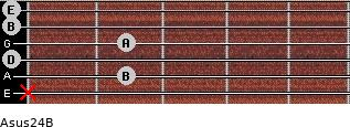 Asus2/4/B for guitar on frets x, 2, 0, 2, 0, 0