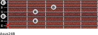 Asus2/4/B for guitar on frets x, 2, 0, 2, 3, 0