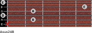 Asus2/4/B for guitar on frets x, 2, 0, 2, 5, 0