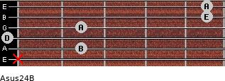 Asus2/4/B for guitar on frets x, 2, 0, 2, 5, 5