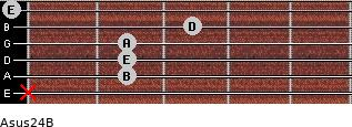 Asus2/4/B for guitar on frets x, 2, 2, 2, 3, 0