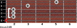 Asus2/4/B for guitar on frets x, 2, 2, 2, 3, 5