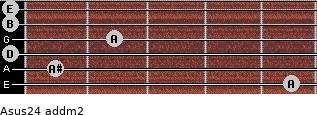 Asus2/4 add(m2) for guitar on frets 5, 1, 0, 2, 0, 0