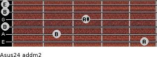 Asus2/4 add(m2) for guitar on frets 5, 2, 0, 3, 0, 0