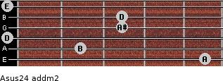 Asus2/4 add(m2) for guitar on frets 5, 2, 0, 3, 3, 0