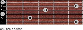 Asus2/4 add(m2) for guitar on frets 5, 2, 0, 3, 5, 0