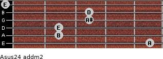 Asus2/4 add(m2) for guitar on frets 5, 2, 2, 3, 3, 0