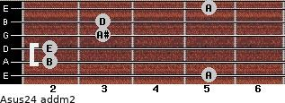 Asus2/4 add(m2) for guitar on frets 5, 2, 2, 3, 3, 5