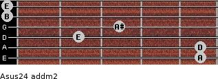 Asus2/4 add(m2) for guitar on frets 5, 5, 2, 3, 0, 0