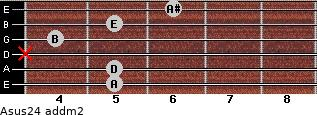Asus2/4 add(m2) for guitar on frets 5, 5, x, 4, 5, 6