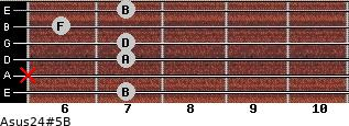 Asus2/4(#5)/B for guitar on frets 7, x, 7, 7, 6, 7