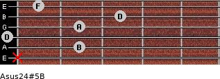 Asus2/4(#5)/B for guitar on frets x, 2, 0, 2, 3, 1