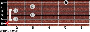 Asus2/4(#5)/B for guitar on frets x, 2, 3, 2, 3, 5