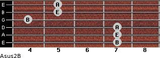 Asus2/B for guitar on frets 7, 7, 7, 4, 5, 5
