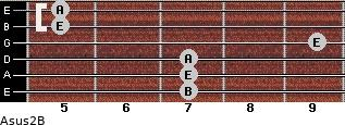 Asus2/B for guitar on frets 7, 7, 7, 9, 5, 5