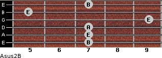 Asus2/B for guitar on frets 7, 7, 7, 9, 5, 7