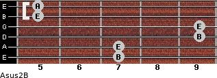 Asus2/B for guitar on frets 7, 7, 9, 9, 5, 5