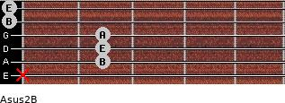 Asus2/B for guitar on frets x, 2, 2, 2, 0, 0