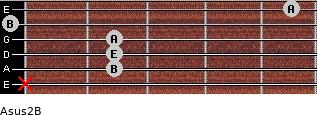 Asus2/B for guitar on frets x, 2, 2, 2, 0, 5