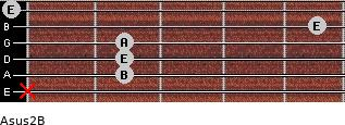 Asus2/B for guitar on frets x, 2, 2, 2, 5, 0