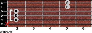 Asus2/B for guitar on frets x, 2, 2, 2, 5, 5