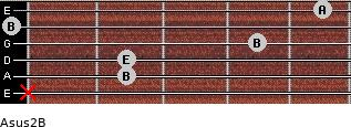 Asus2/B for guitar on frets x, 2, 2, 4, 0, 5